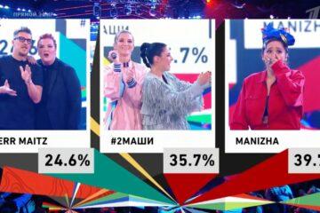 Manizha победа