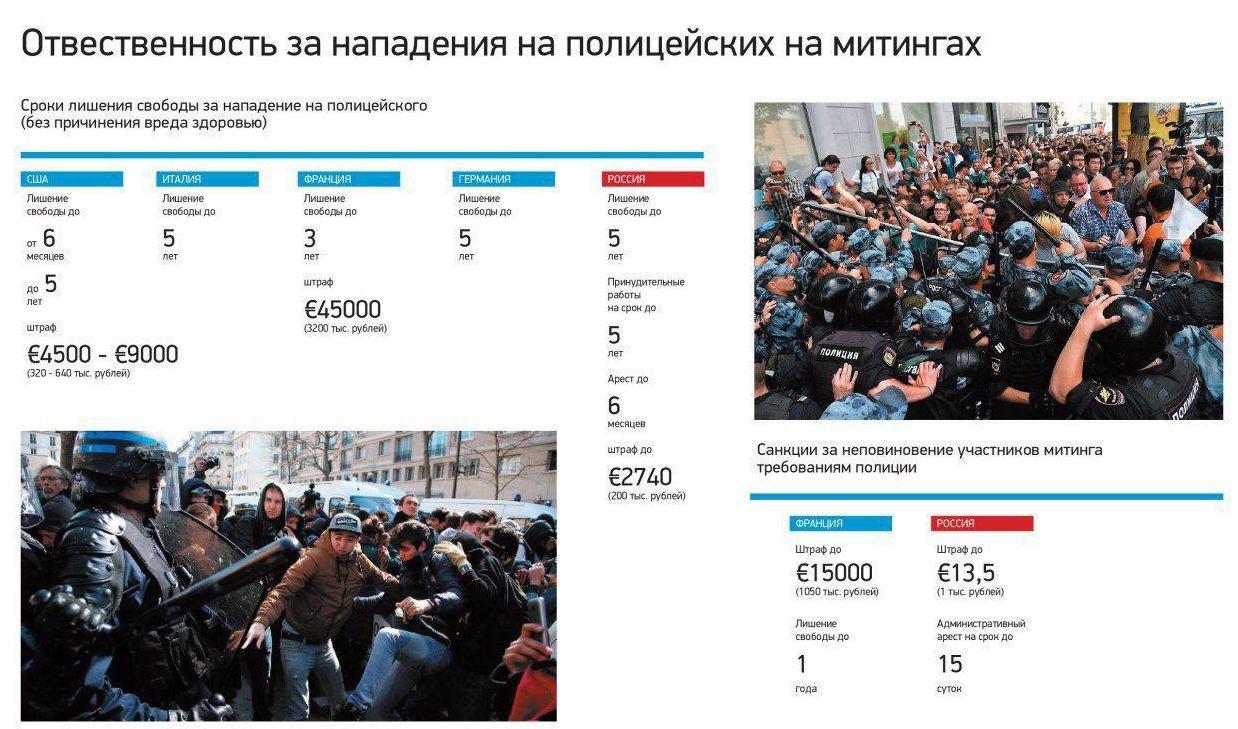 За 2020 год в Петербурге возбуждено более 300 уголовных дел по нападению на полицейских