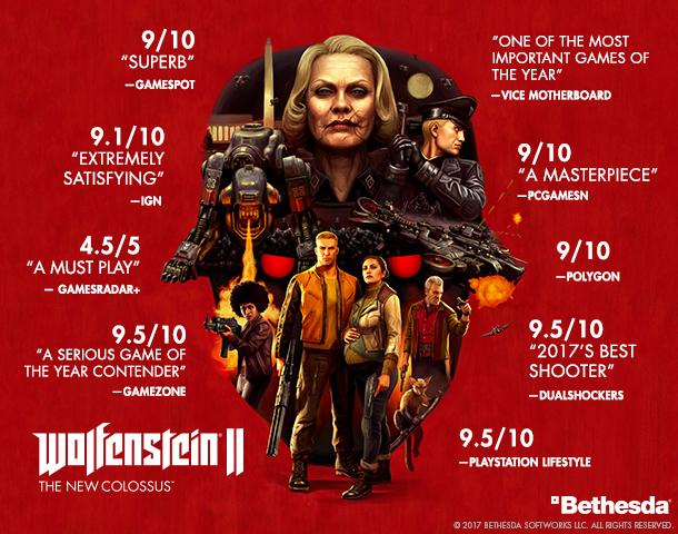 Wolfenstein II – The new colossus